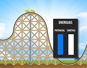 Conservação de Energia Mecânica